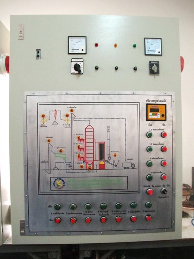 Electrical Control System 1
